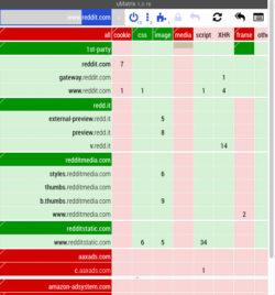 reddit tracking scripts